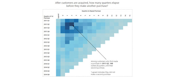 HOW WILL LOD EXPRESSIONS AFFECT THE PERFORMANCE IN TABLEAU
